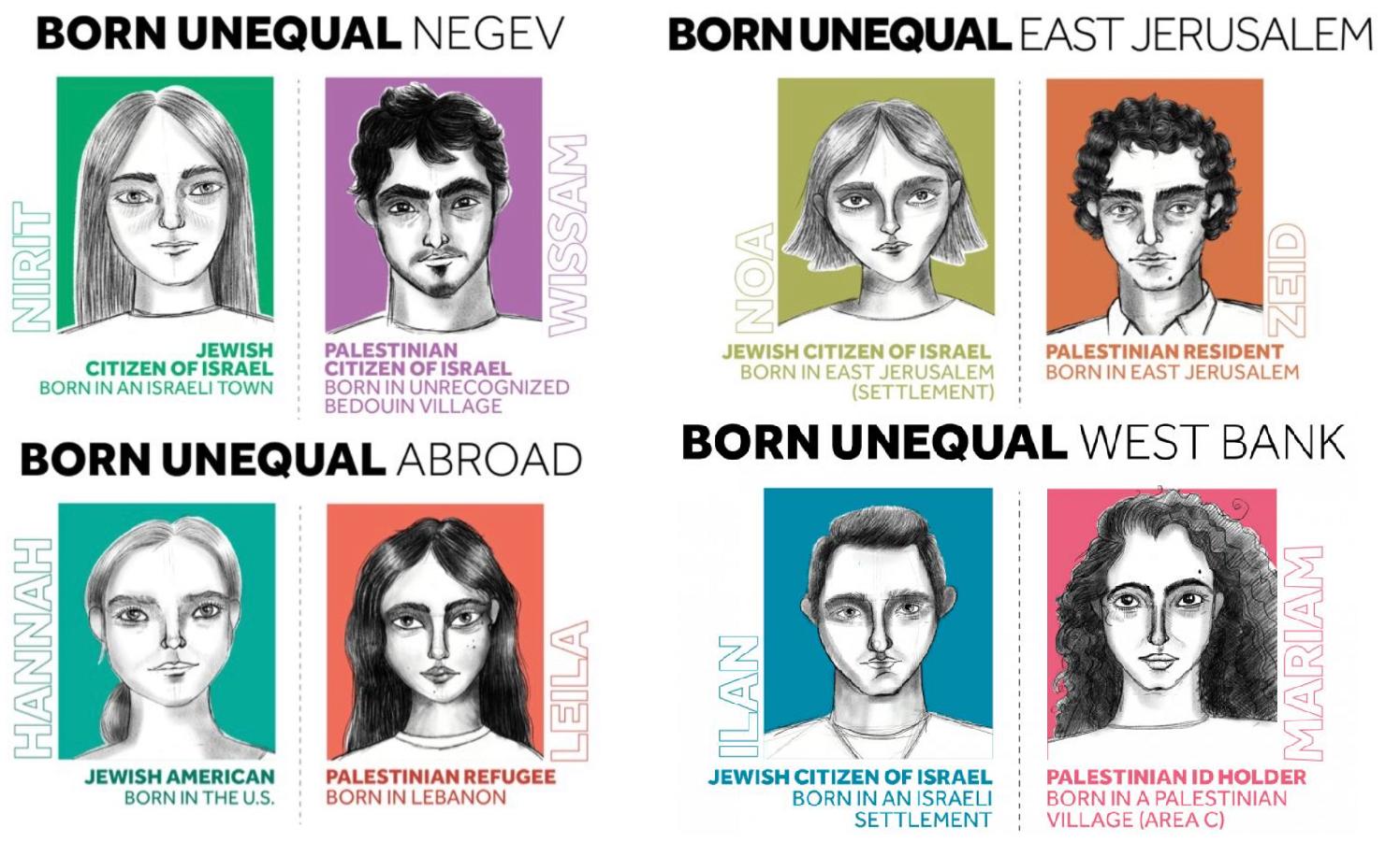 Ilustración de israelíes y palestinos según reciente informe de HRW - los israelíes aparecen como